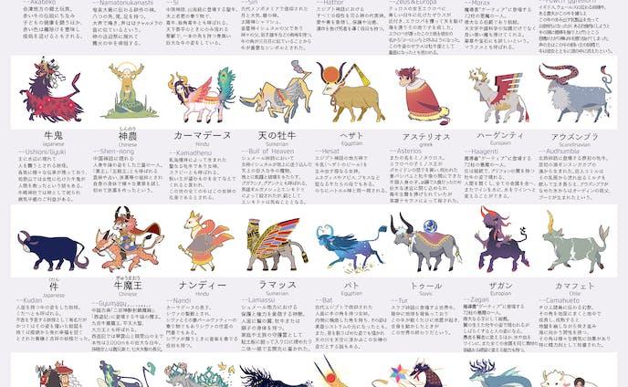 世界の神話、民話に登場する牛たち
