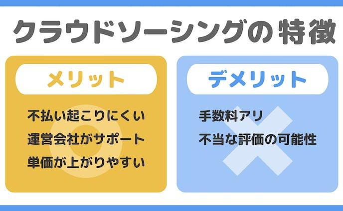 ツイート用図解【らいくみちゃん様】
