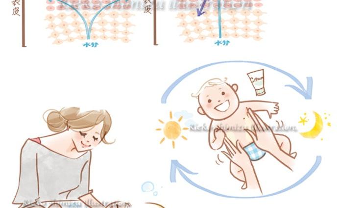 ゼクシィBaby/赤ちゃん&ママ