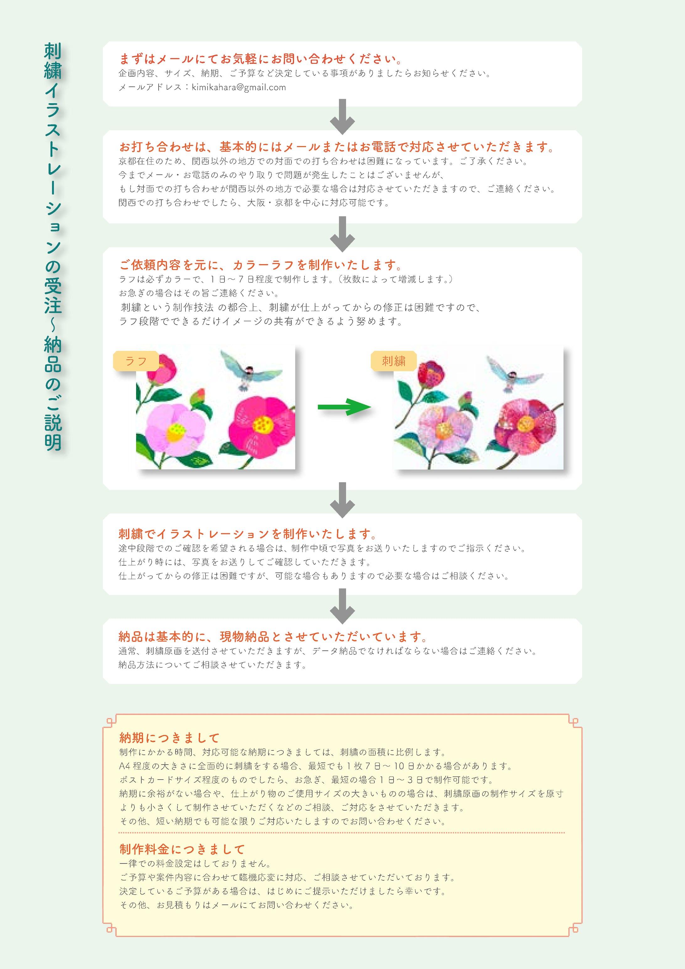原公香ポートフォリオ-4