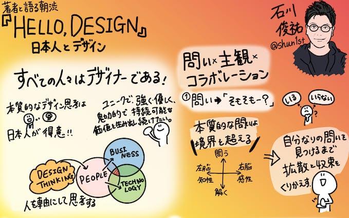 朝渋 著者イベント『HELLO,DESIGN』石川 俊祐氏 グラレコ