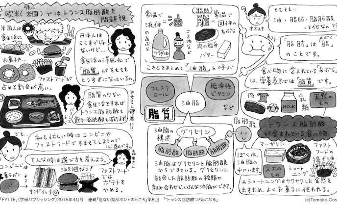 「FYTTE」(学研パブリッシング)「危ない食品ホントのところ」2014年9月号〜2015年8月号