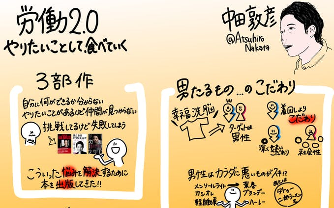 朝渋 著者イベント『労働2.0』中田 敦彦氏