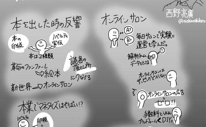 朝渋 著者イベント『新世界』西野 亮廣氏