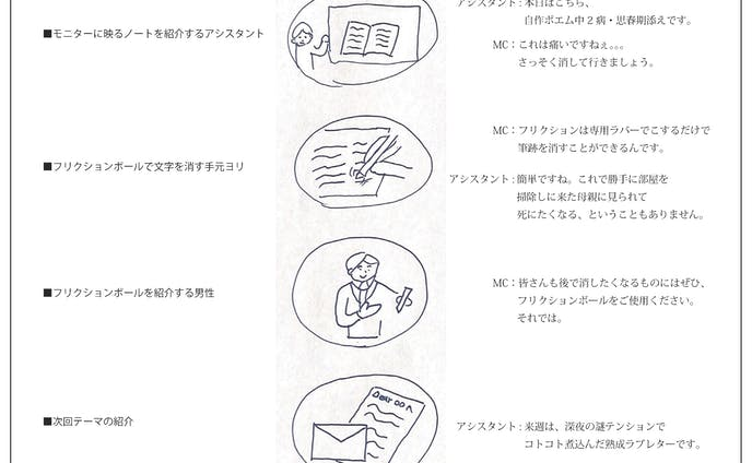 コピーライター養成講座課題集 企画編