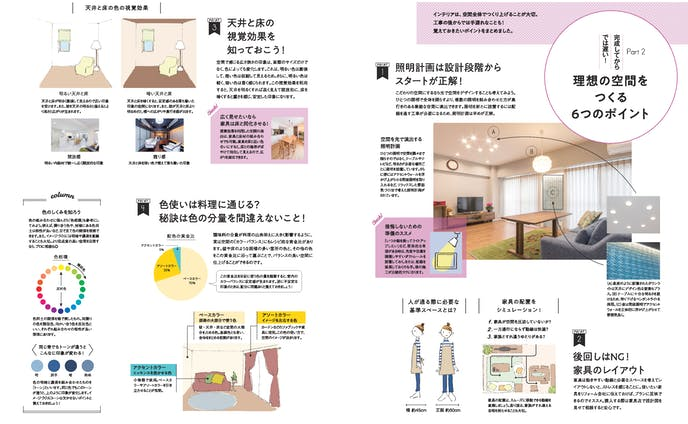 雑誌/住宅・インテリア