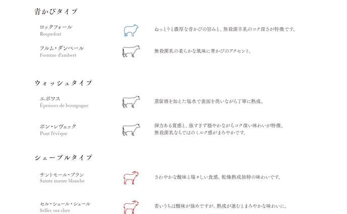 フロマージュのメニュー【Works】