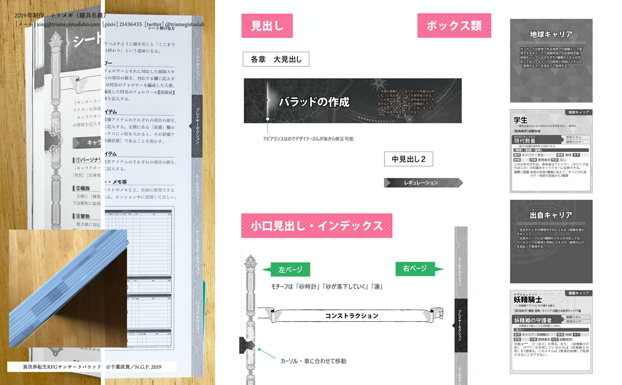 異世界転生RPG サンサーラ・バラッド - 誌面デザイン-13