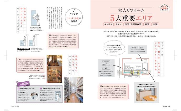 企画、雑誌