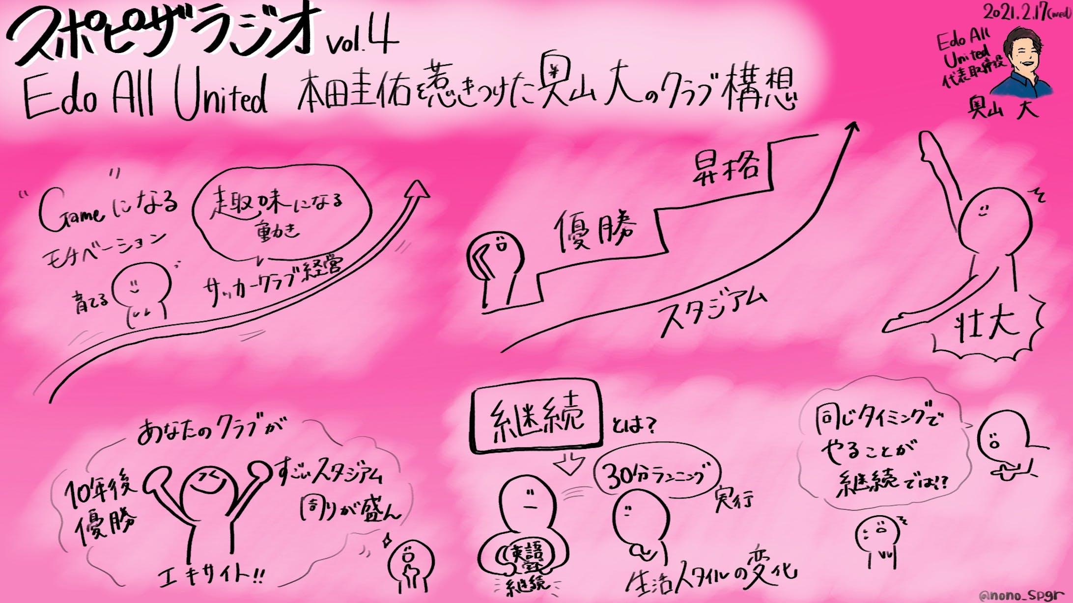 スポピザラジオ vol.4『Edo All United 本田圭佑を惹きつけた奥山大のクラブ構想』奥山 大氏-1