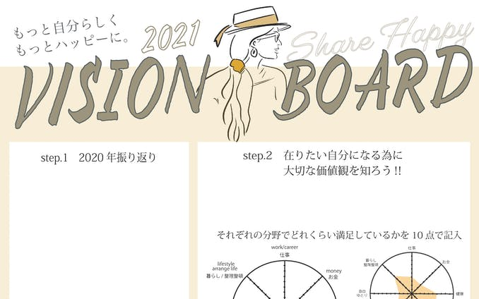 【Vision board ⭐︎】シェアハピオンラインフェス用(2020/12/20開催)