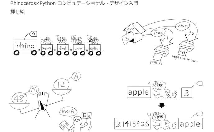 挿し絵協力 -技術書-