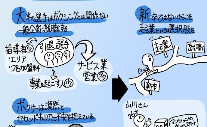 山川和風氏 ツイート図解