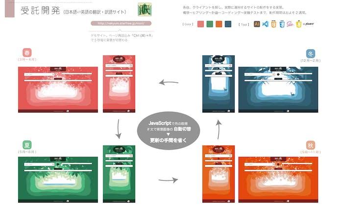受託開発(翻訳APIを実装したページ)