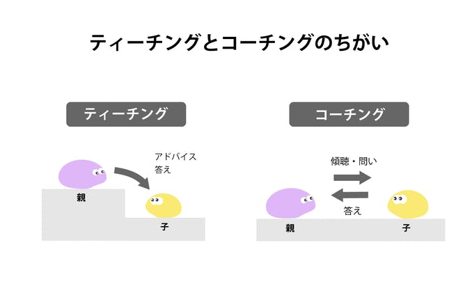 cocowith サイト用図解