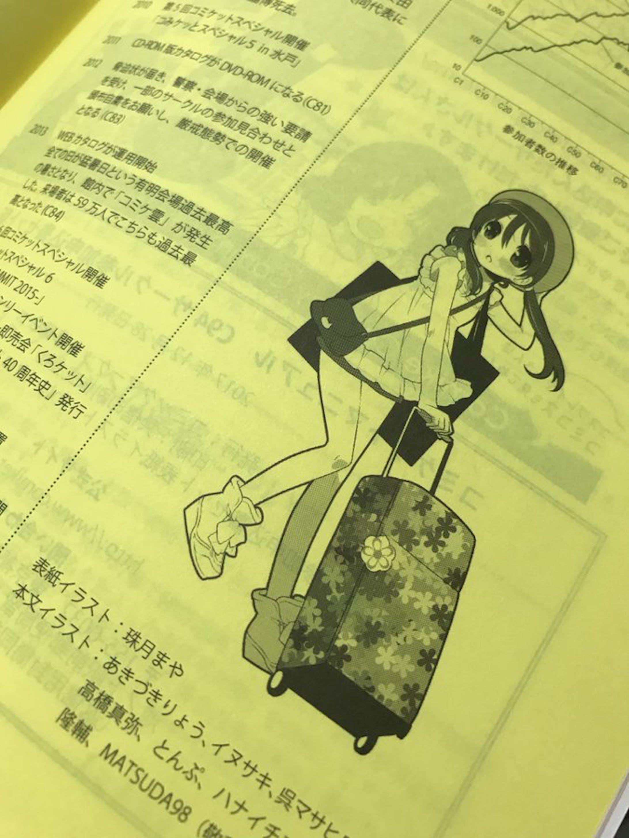 コミックマーケット申込書-3