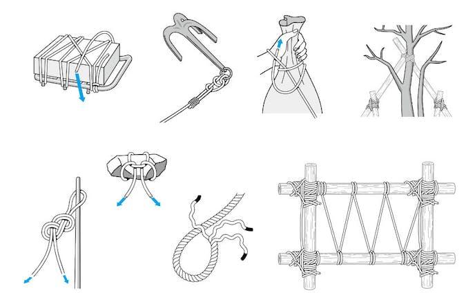 【実績】ロープとひもの結び方 カットイラスト