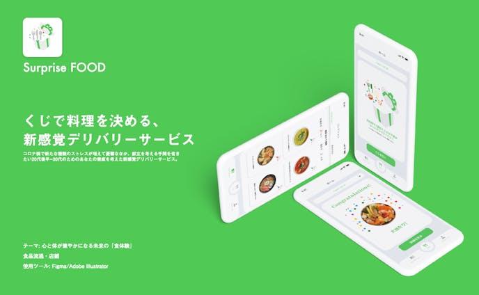 Surprise FOOD (UI・UXデザイン)