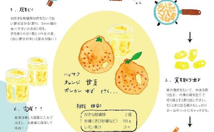 マーマレードのレシピ