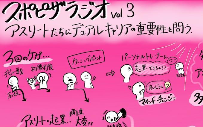 スポピザラジオ vol.3『アスリートたちにデュアルキャリアの重要性を問う』山川 カズカゼ氏