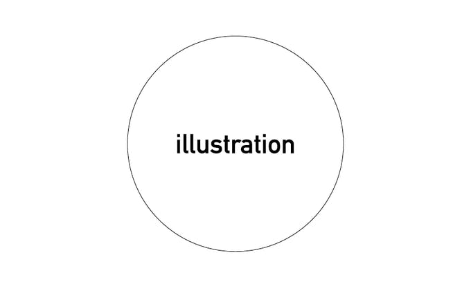 グラフィックデザイン、アイキャッチ
