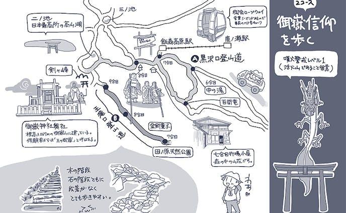 御嶽山の地図イラスト
