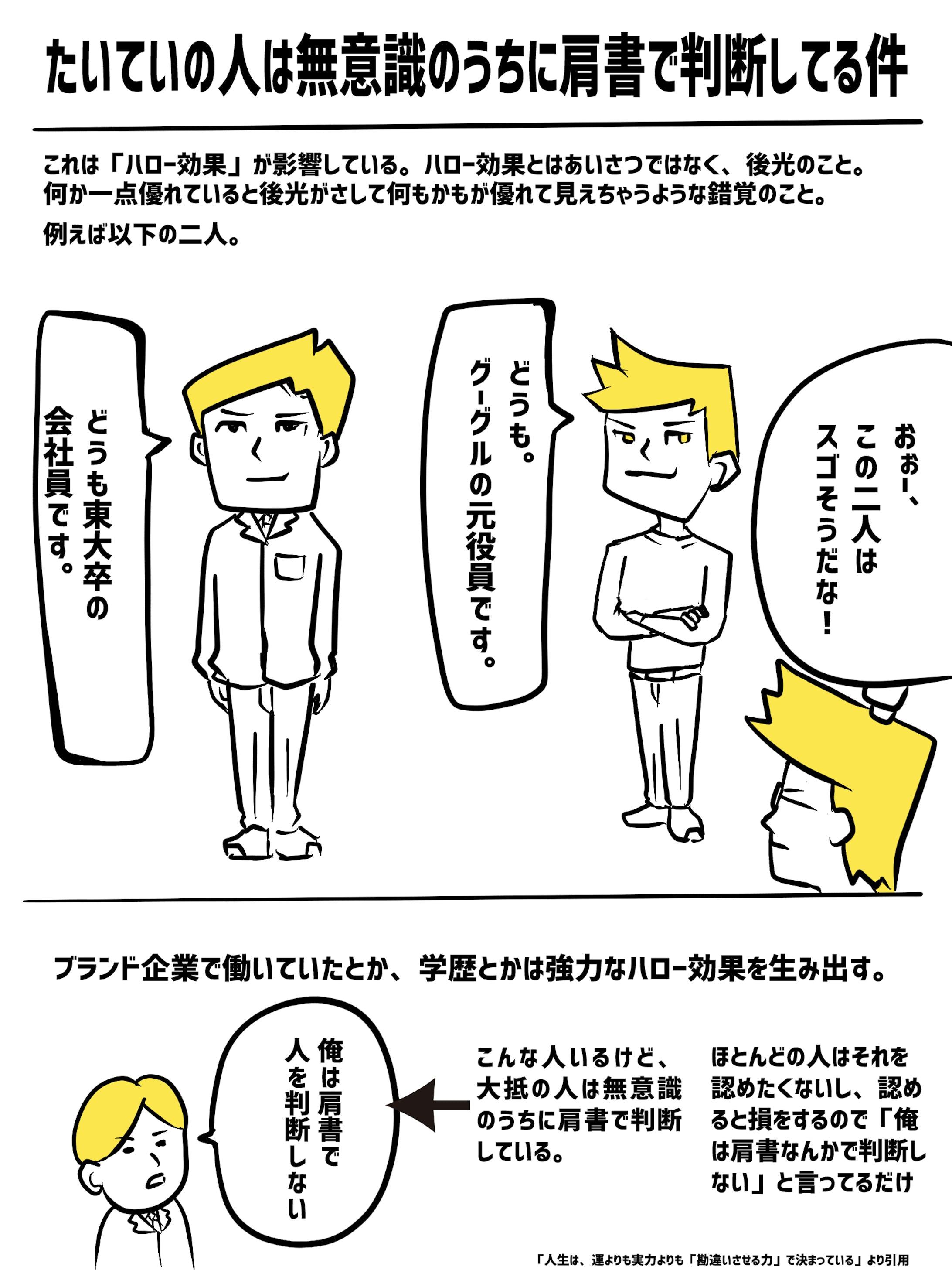 マーケティング解説マンガ-2