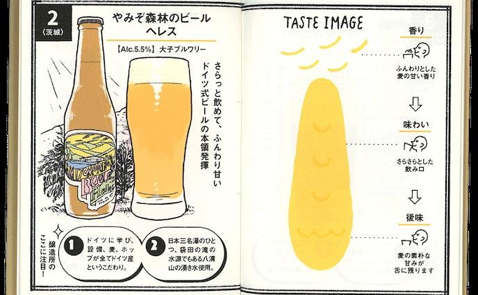『ビール手帳 おとりよせビール編』