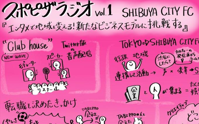 スポピザラジオ vol.1『エンタメで地域を変える!新たなビジネスモデルに挑戦する SHIBUYA CITY FC』小泉 翔氏