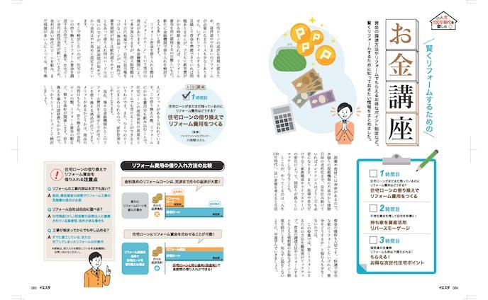 雑誌/住宅・Money