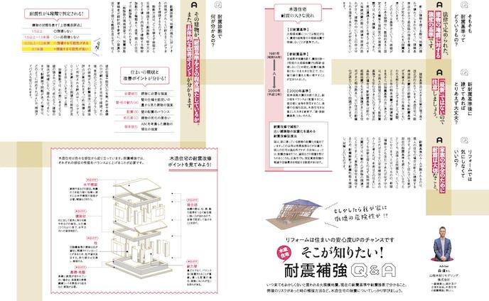 雑誌/企業広告