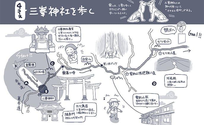 三峯神社と雲取山の地図イラスト