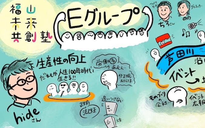 『福山未来共創塾』 第1回 Eグループ グラレコ