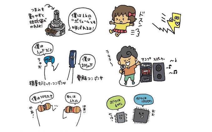 CQ 出版 トラ技ジュニアの挿絵