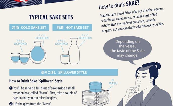 日本酒の説明イラスト2