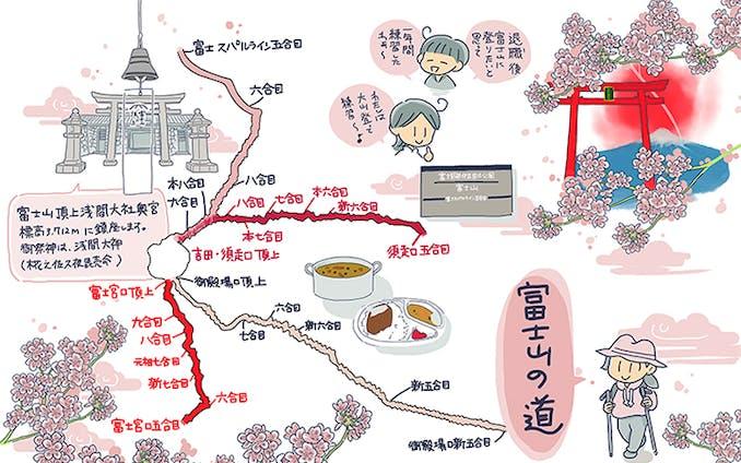 富士山の地図イラスト