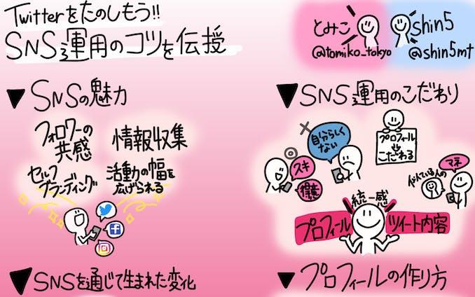『Twitterをたのしもう!SNS運用のコツを伝授』とみこ氏/Shin5氏