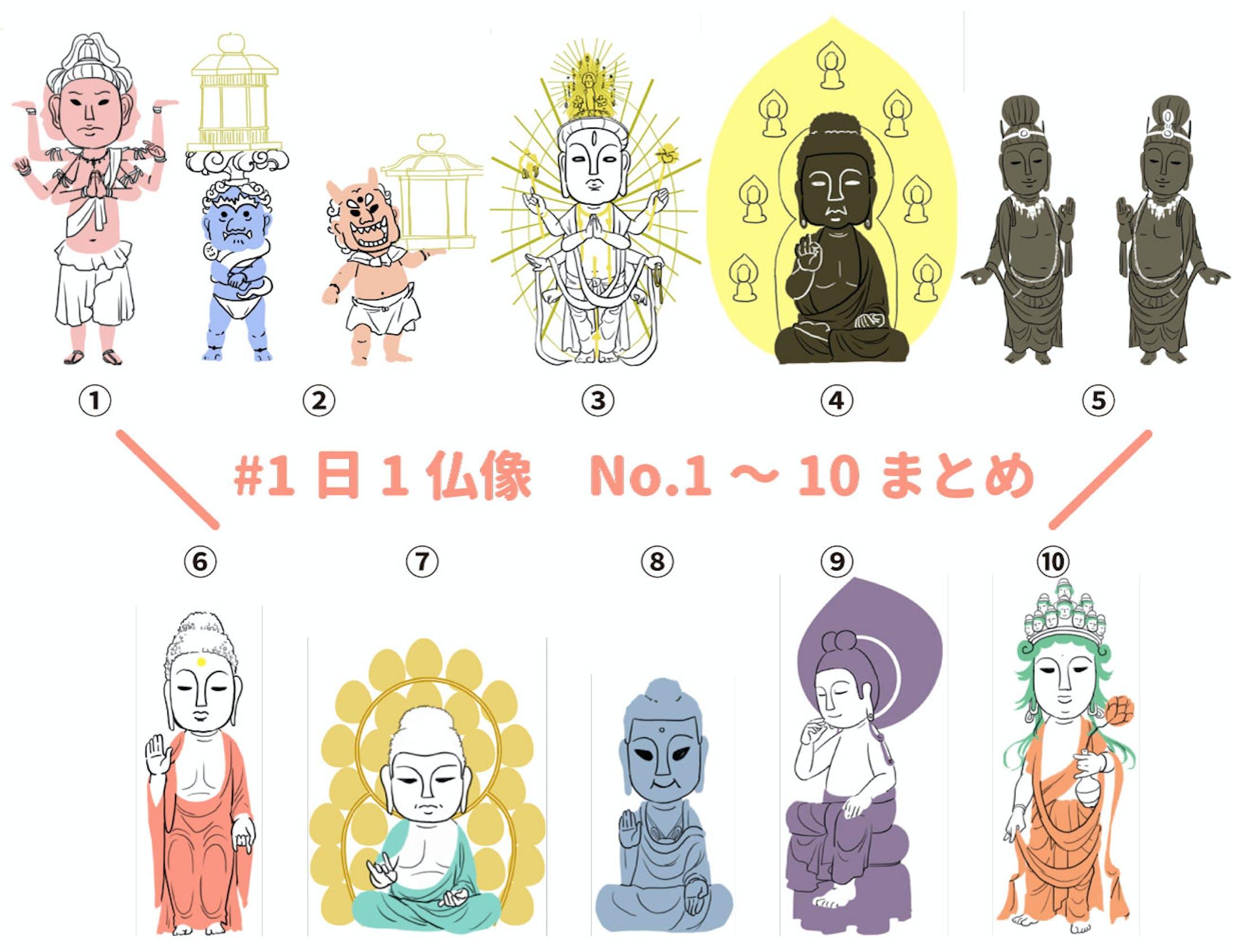 1日1仏像まとめ-2