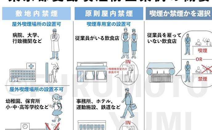 グラフィック、朝日新聞