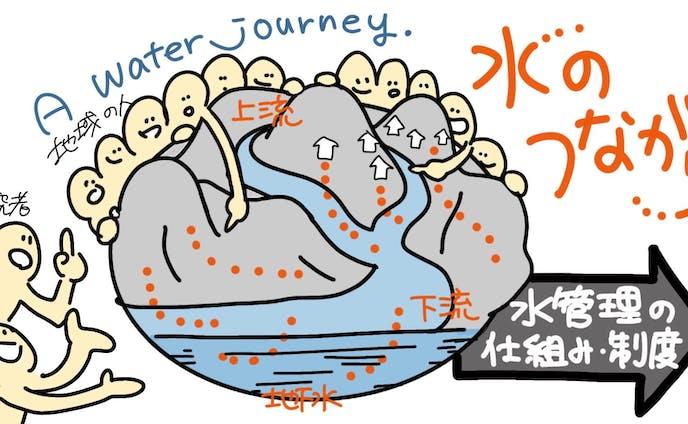4コマイラスト/川づくり/地球環境