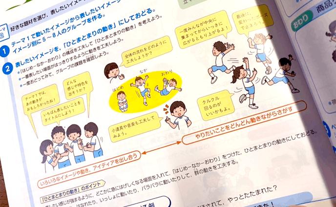 体育の教科書挿絵担当