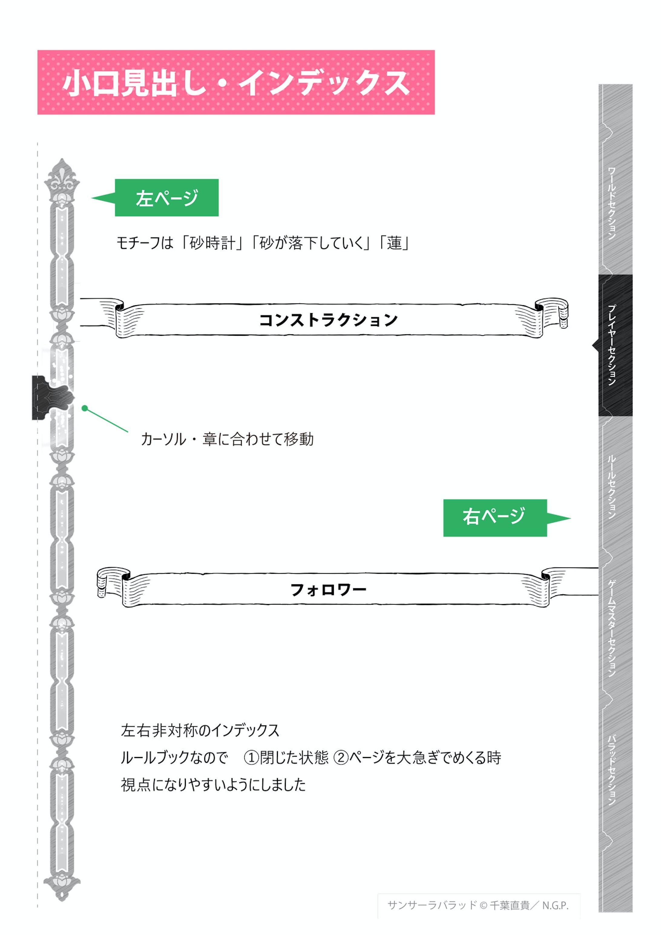 異世界転生RPG サンサーラ・バラッド - 誌面デザイン-9