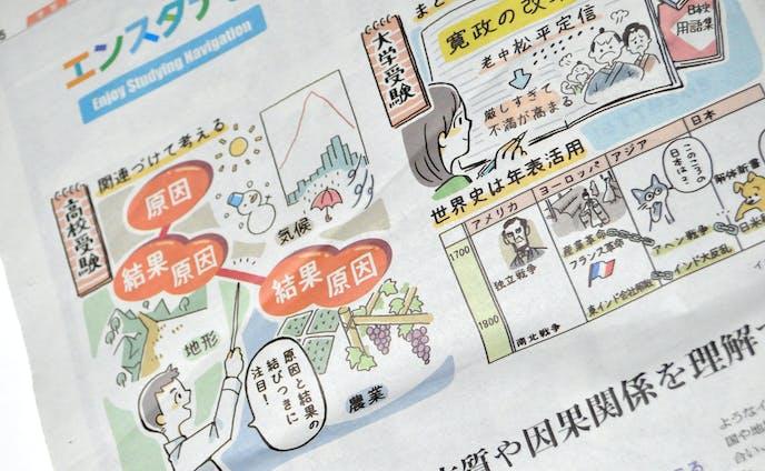 朝日中高生新聞 エンスタナビ