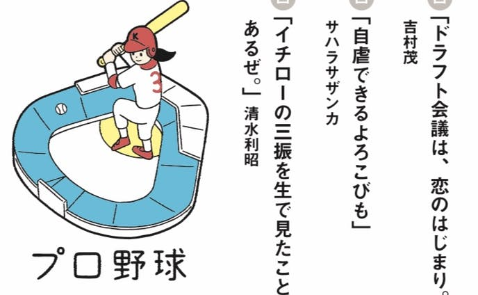 渡辺潤平のコピトレ!入選