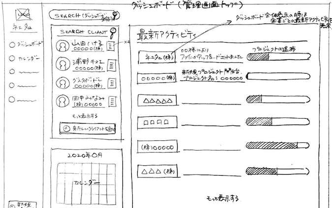 自主制作(UI/UX学習)